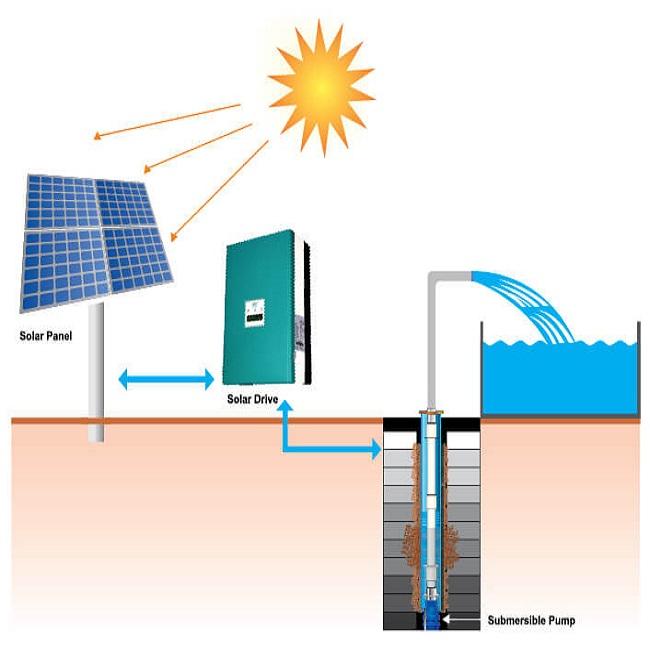 solarplant2
