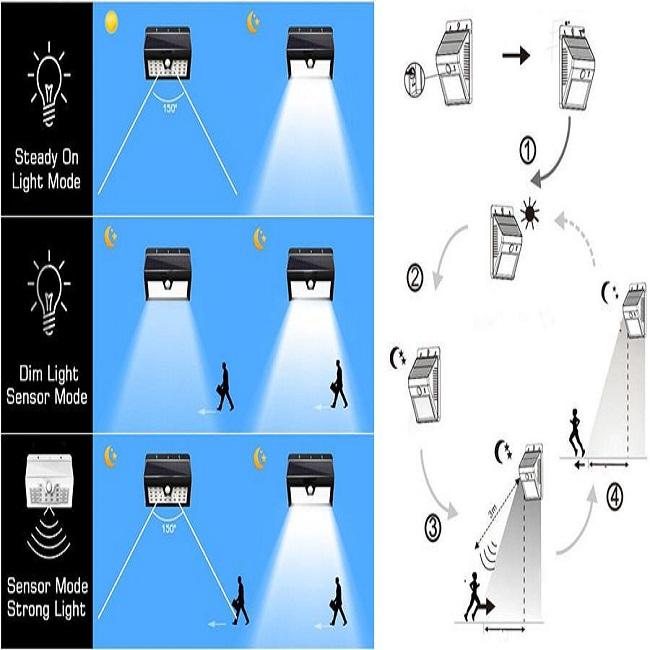wall-solar-LED
